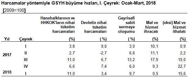 Son dakika: Türkiyenin merakla beklediği rakam açıklandı