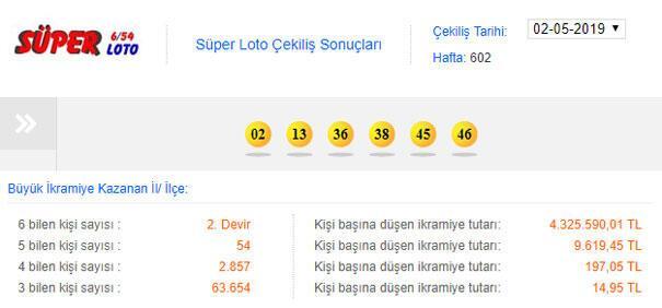 Süper Loto devretti 2 Mayıs Süper Loto çekiliş sonuçları...