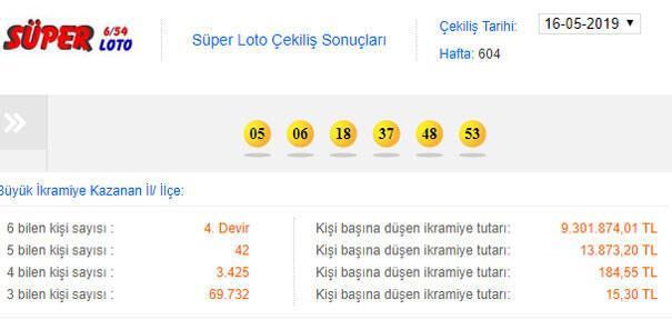 Süper Loto sonuçları 16 Mayıs 2019 | MPİ Süper Loto yine devretti...