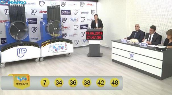 Sayısal Loto sonuçları açıklandı (19 Haziran MPİ Sayısal Loto çekiliş sonuç sorgulama)