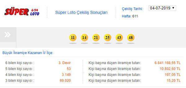 Süper Loto sonuçları açıklandı 4 Temmuz Süper Lotoda bir devir daha...