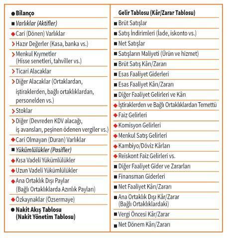 FİRMA FİNANSALLARI ANALİZİ