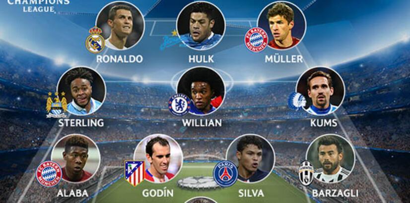 İşte Şampiyonlar Ligi gruplarının en iyi 11!