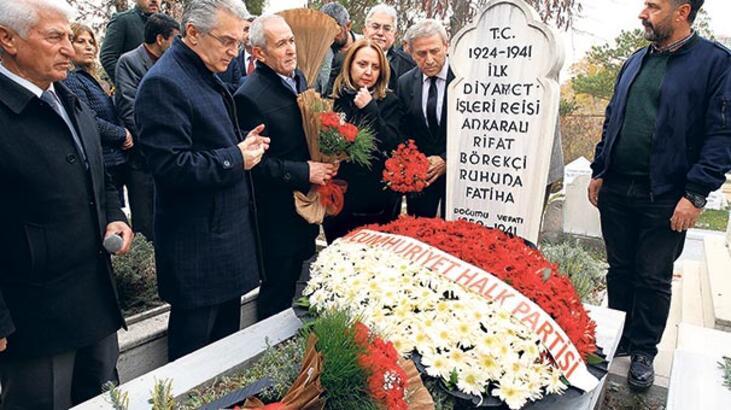 CHP, Diyanet'in  ilk başkanını andı