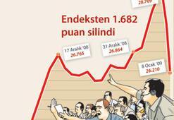 Ergenekon korkuttu borsa yüzde 6 düştü
