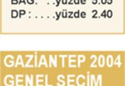 CHP, AKP karşısında arayı kapatıyor