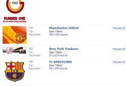 Fenerbahçe, Facebookta kayboldu
