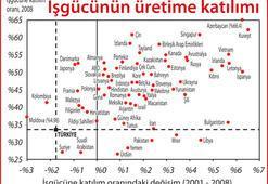 Türkiye, içten içe çürüyen ulu bir çınar