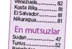 Türkiye en mutsuz üçüncü ülke oldu