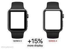 Yeni Apple Watchın ekranı çok daha büyük olacak