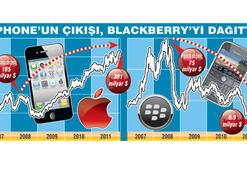 Blackberry tepetaklak