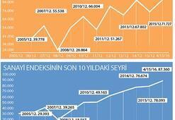 Borsa İstanbul'da sanayi atağı