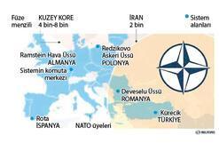 Rusya'yı kızdıran NATO füze kalkanı açılışı yaptı