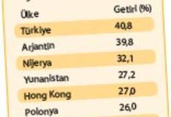 Türk borsası dünya lideri