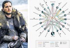 Jon Snow'un babası grafikle ortaya çıktı