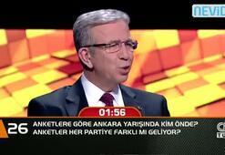 Anketlere göre Ankara yarışında kim önde Anketler her partiye farklı mı geliyor