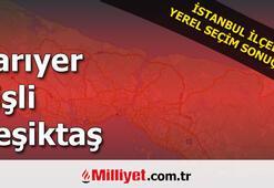 Sarıyer Şişli Beşiktaş seçim sonuçları | 2019 Yerel seçim sonuçları