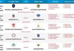 Süper Ligin son haftasında 5 maçın hakemi açıklandı