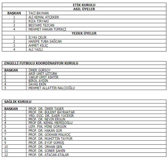 TFF kurulları belirlendi