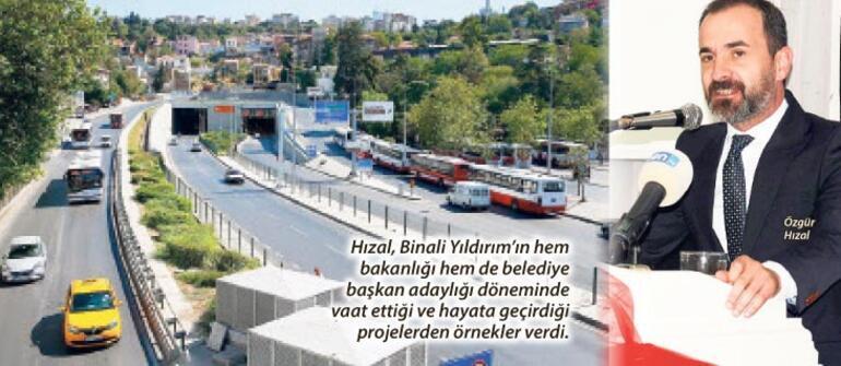 'İzmir için her şeyi yaparız'
