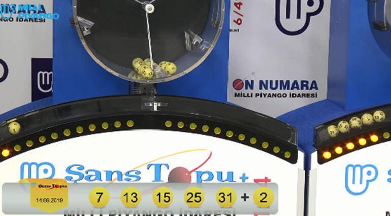 Şans Topu çekiliş sonuçları açıklandı 14 Ağustos Şans Topu çekiliş sonuçları