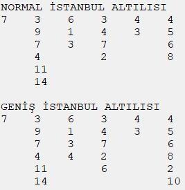İstanbul'da Batumi