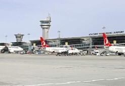 Havacılık sektörü masaya yatırılacak
